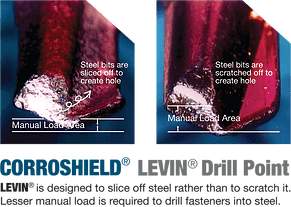 Fastener Innovations Levin Drill Point Fasteners