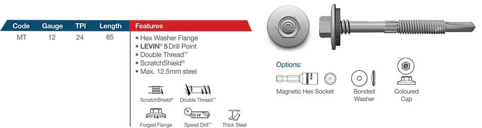 Metapp Pierced Fixing Fasteners