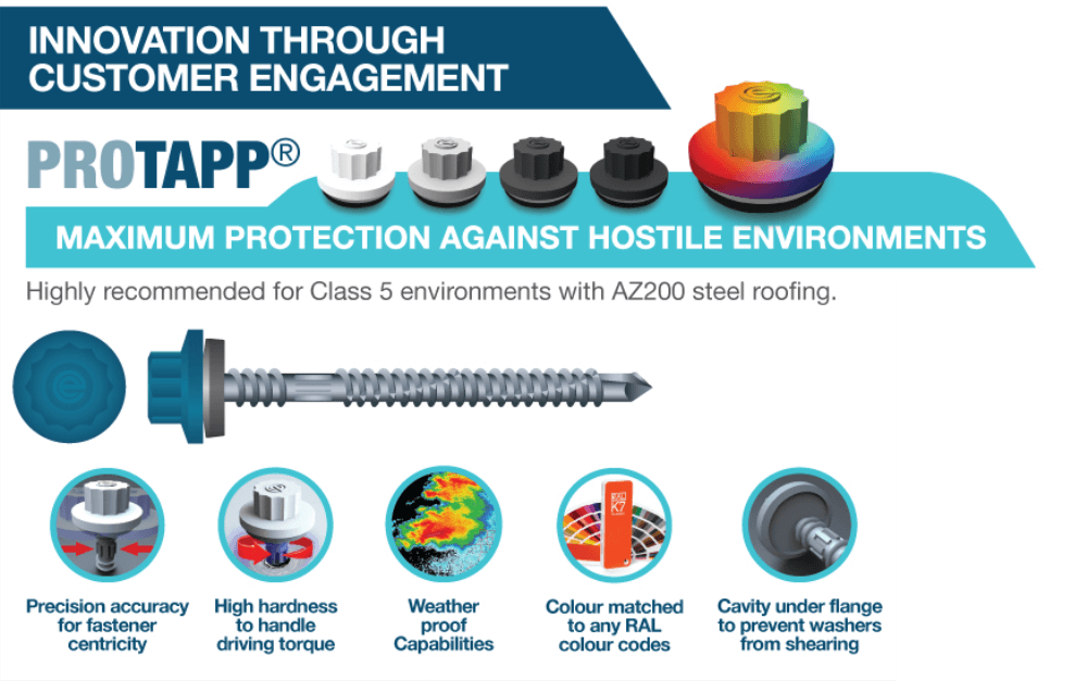 Corroshield Protapp Roofing Fasteners Inspired by you