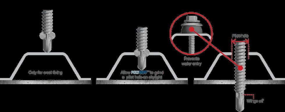 Corroshield Polytapp skylight fixing fasteners use